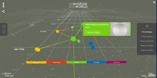 Digital Museums & Institutions